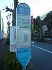 「附属世田谷中学校前」バス停留所