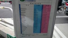 「渋谷駅(東口)」バス停留所