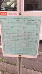 「うすい入口」バス停留所