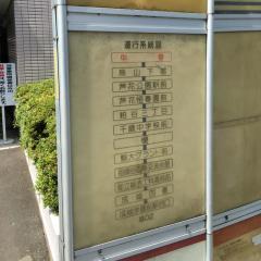 「中宿」バス停留所