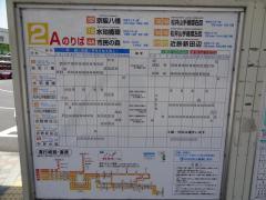 「樟葉駅」バス停留所