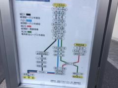 「大谷田一丁目」バス停留所