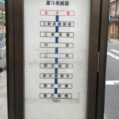 「太子堂」バス停留所