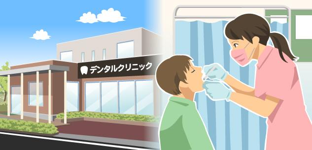 歯科病院・歯科医院イメージ